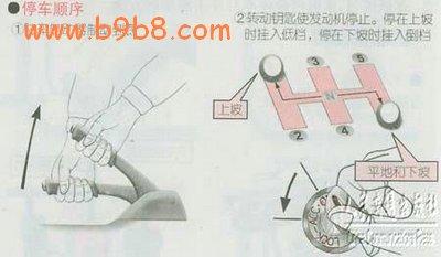汽车起步停车换挡步骤一,起步:上车,系安全带,调整座椅,启动发动机,右